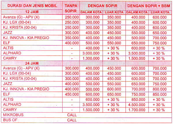 pricelist-rentcar-mj