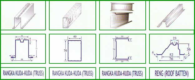 bentuk dan spesifikasi produk