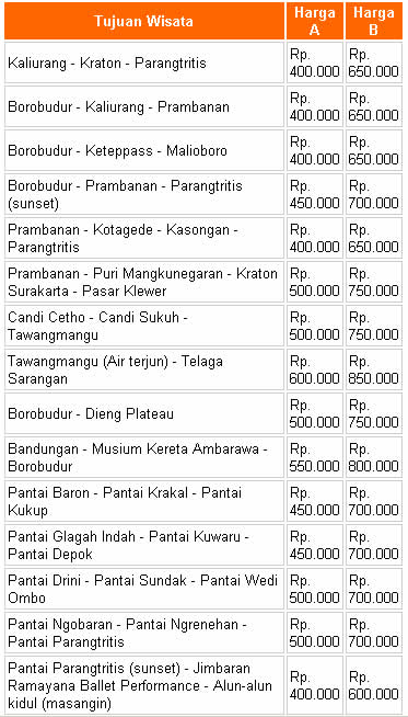 Paket Tour 99 Jogja Indotrans