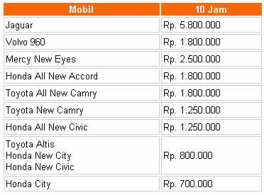 Daftar Harga Sewa Sedan 10 Jam (dalam kota):