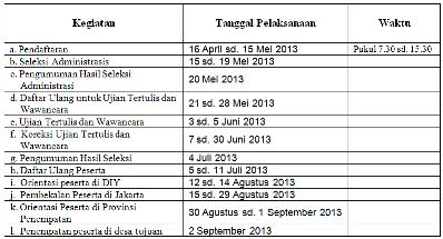 jadwal (PSP-3)