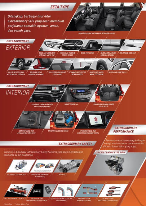 spesifikasi Suzuki XL 7 Jogja sleman bantul