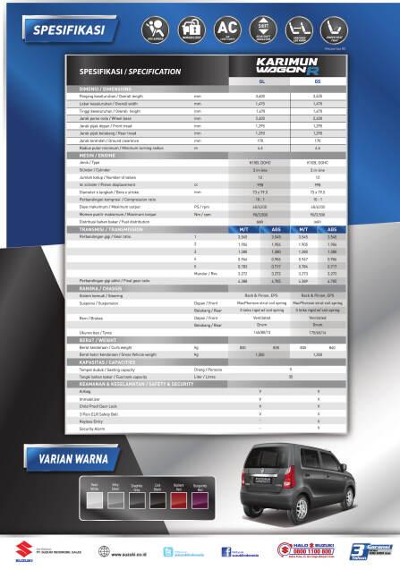 spesifikasi dan harga suzuki karimun wagon jogja